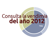 Vendimia 2012